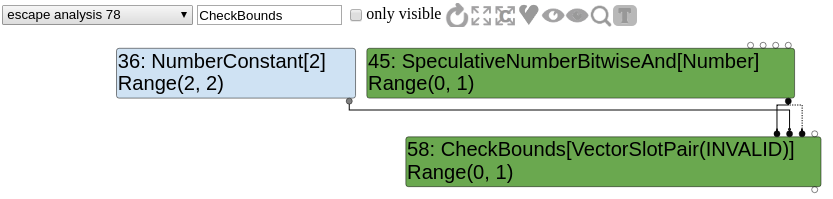 CheckBounds_Index_Length