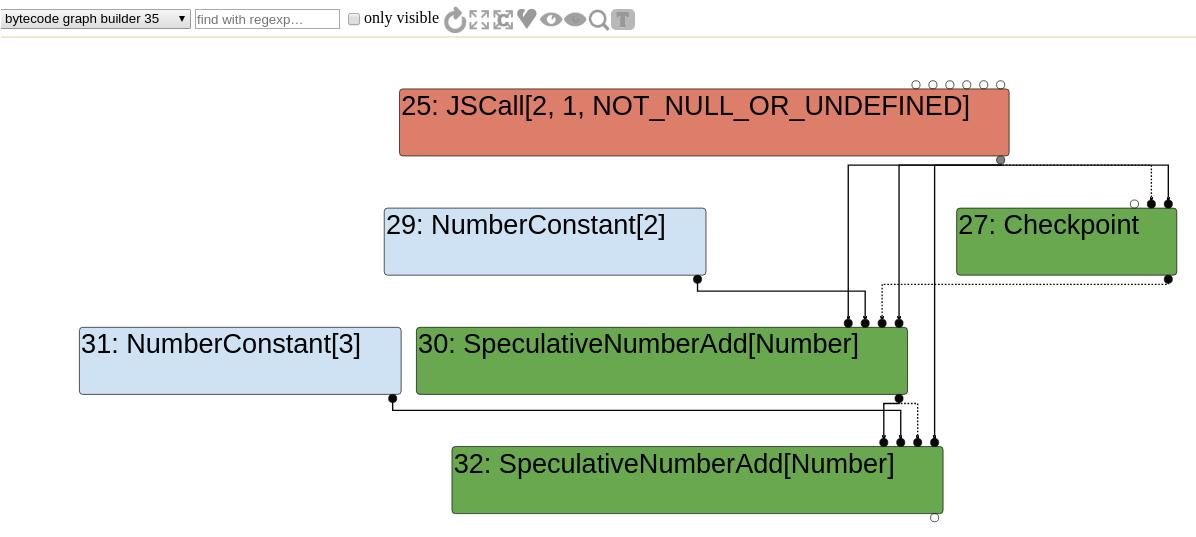 addnumber_graphbuilder