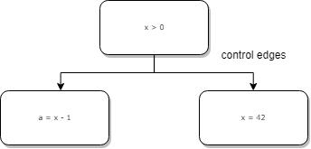 control_draw